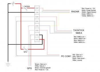 Nmea 0183 Wiring Diagram from www.cruiserswiki.org